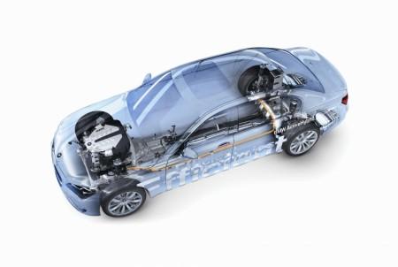 bmw serie 7 hybride 1 BMW se met à lhybride