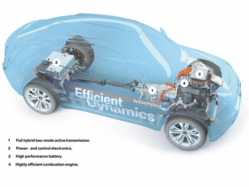 bmw x6 hybride 5 BMW se met à lhybride