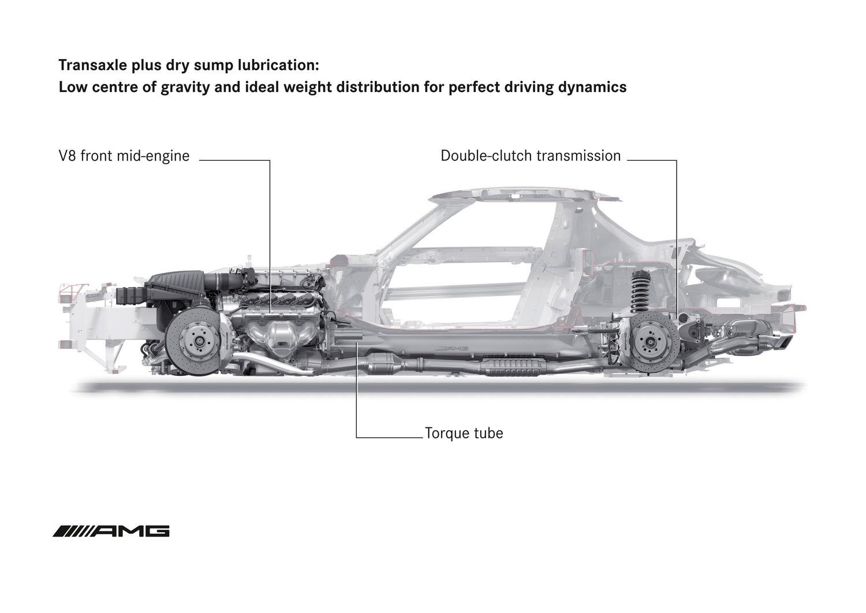 mercedes-sls-amg-chassis.jpg